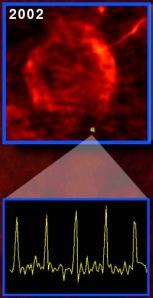 14r-SNR+graph